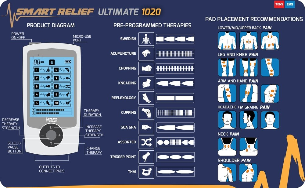 Overview of features and massage therapies of Smart Relief Ultimate 1020 TENS device